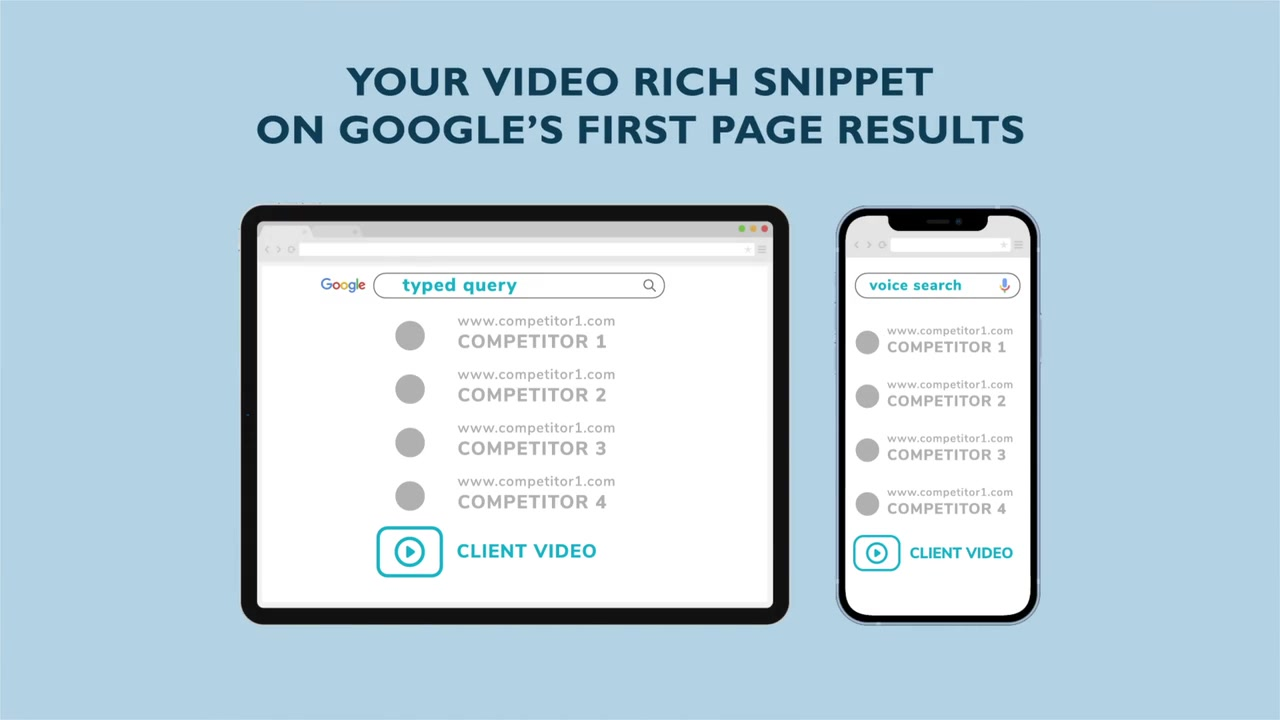 The first video technology for organic SERP, Luxyfer video SEO booster automates the video SEO specifically for long tail queries, covering a high number of long tail keywords and reaching the first results with video rich snippets